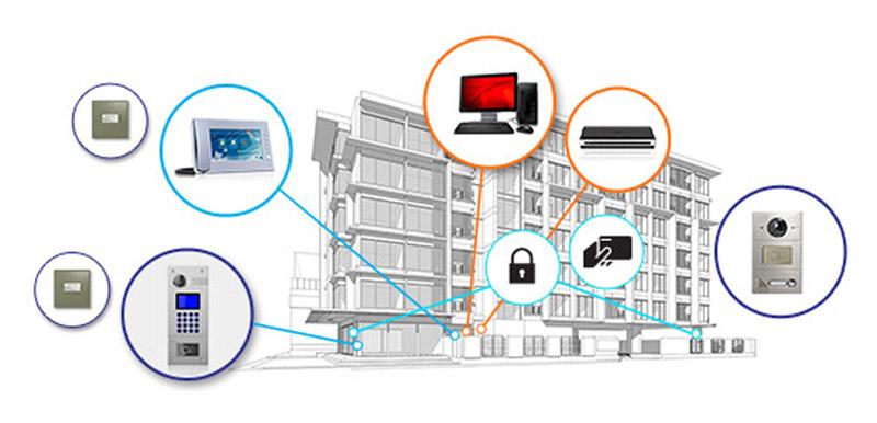 Достоинства IP домофонов