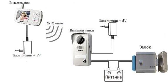 Устройство беспроводного домофона