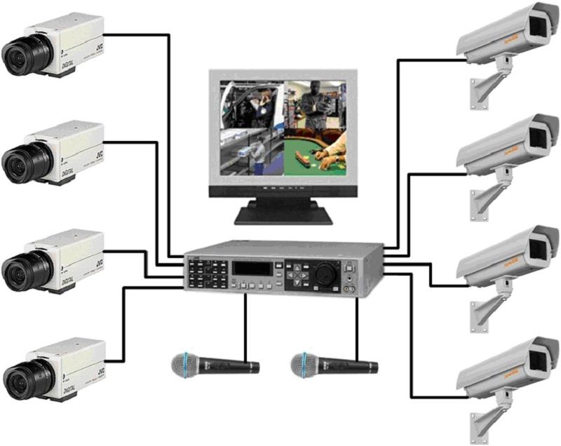 Комплект видеонаблюдения на 8 камер JVC