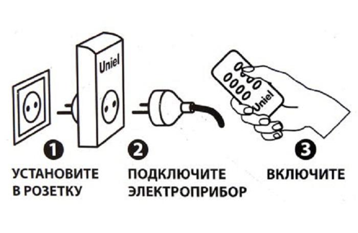 Порядок подключения розетки с пультом