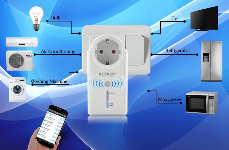 Применение Wi-Fi розетки