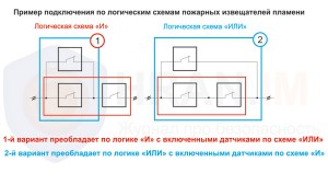 Пример подключения по-логическим схемам пожарных извещателей пламени