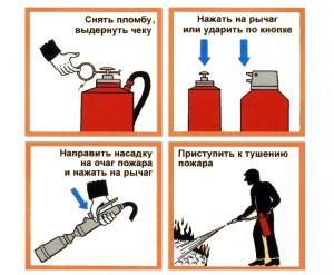 Принцип работы воздушных огнетушителей