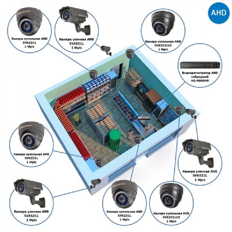 Принцип устройства видеонаблюдения на 8 камер на примере комплекта AHD
