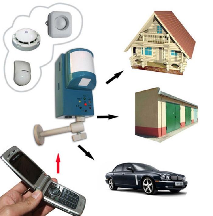GSM охранная сигнализация для дома, дачи, коттеджа, автомобиля
