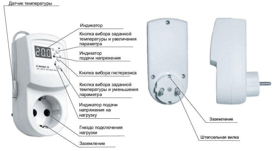 Описание розетки с термостатом Тerneo RZ