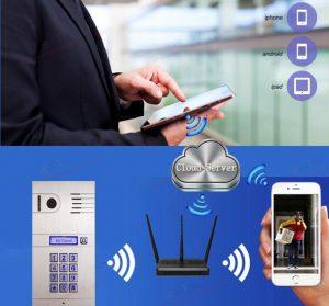 Применение Wifi видео домофона