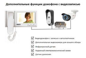 Дополнительные возможности домофона с функцией видеозаписи