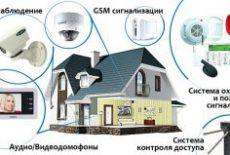 Охранные сигнализации для дома