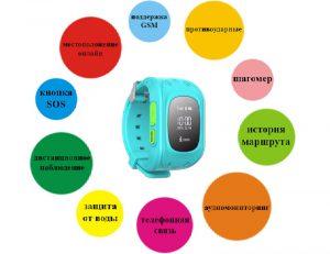 Функции детских часов с GPS