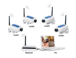 Беспроводные камеры видеонаблюденияWi-Fi